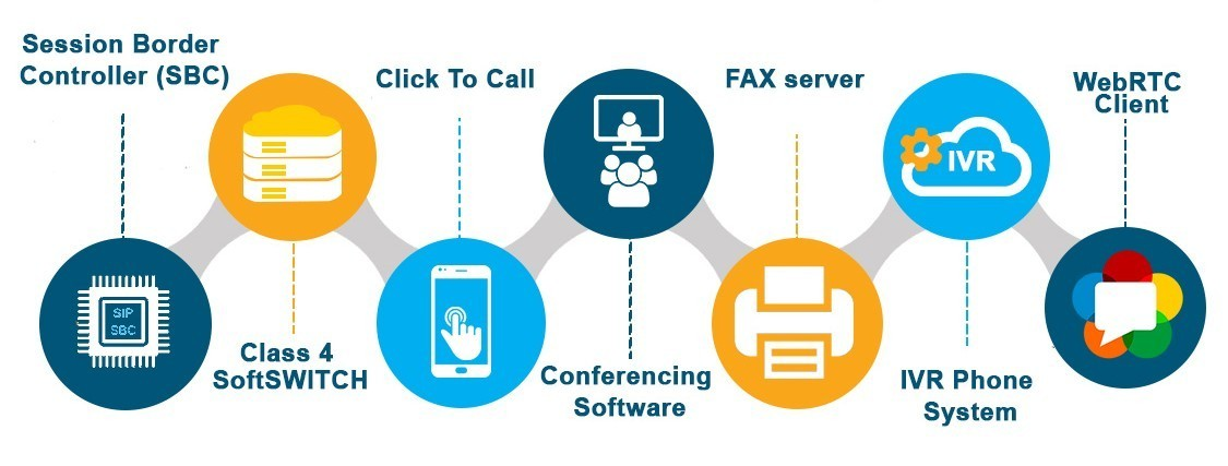 VoIP_solutions